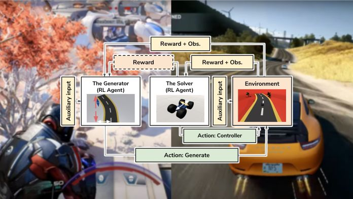 adversarial reinforcement learning for procedural content generation