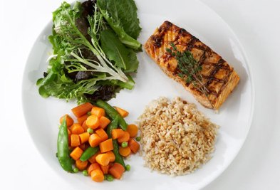 smaller portions to lose weight