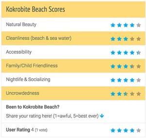 Kokrobite Beach Review Scores