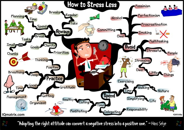 stress-less-mind-map-2000px