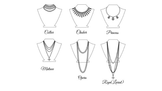 Necklace Length Guide How To Choose The Best Style For You