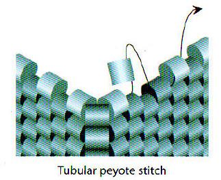 Tubular peyote stitch