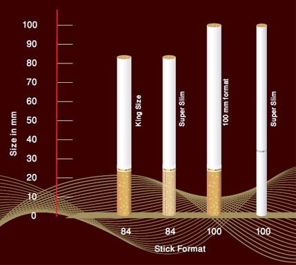 Cigarette Tube Sizes