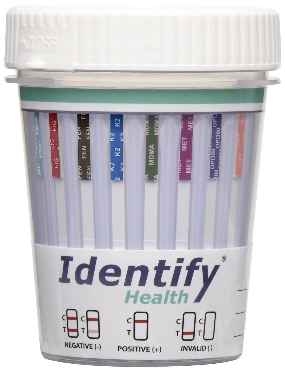 Identify Health Drug Kit