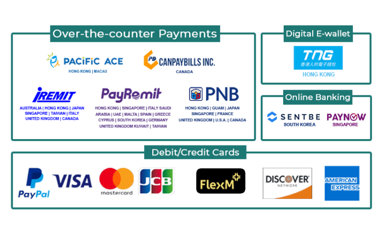 Payment Channels 2019.png