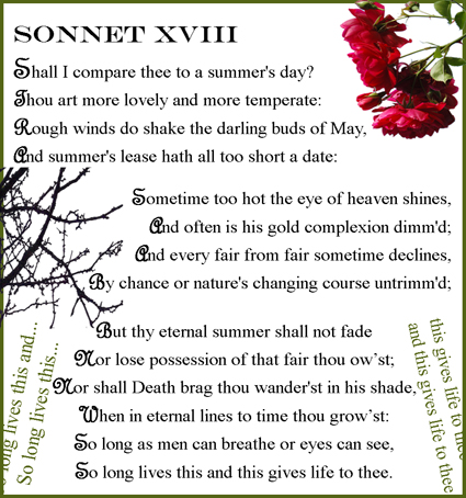 Analysis, Central Idea and Theme of Sonnet 18 by Shakespeare