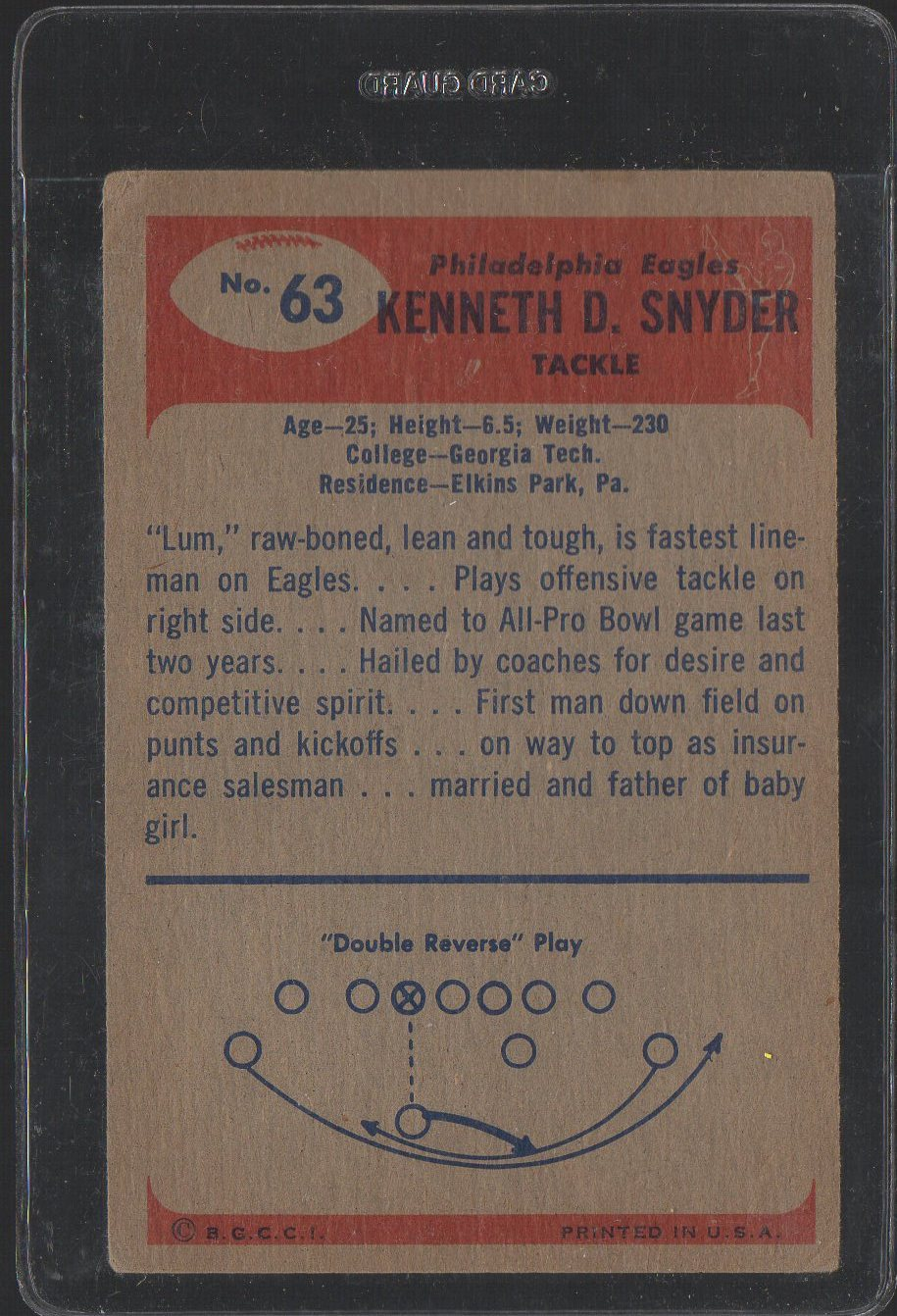 1955 Bowman #63 Kenneth Snyder (Back)