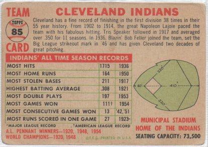 1956 Topps #85 Cleveland Indians (back)