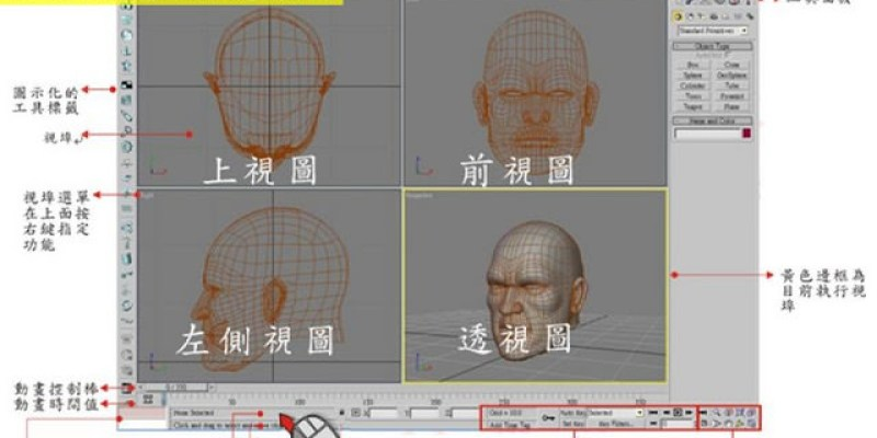 【3D MAX教學&美食】認識基本操作介面