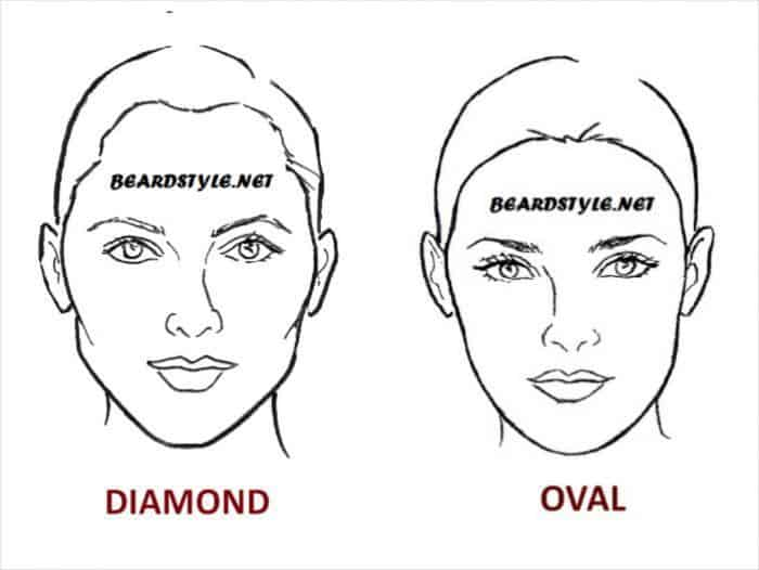 SUITABLE FACE SHAPE FOR CHIN CURTAIN