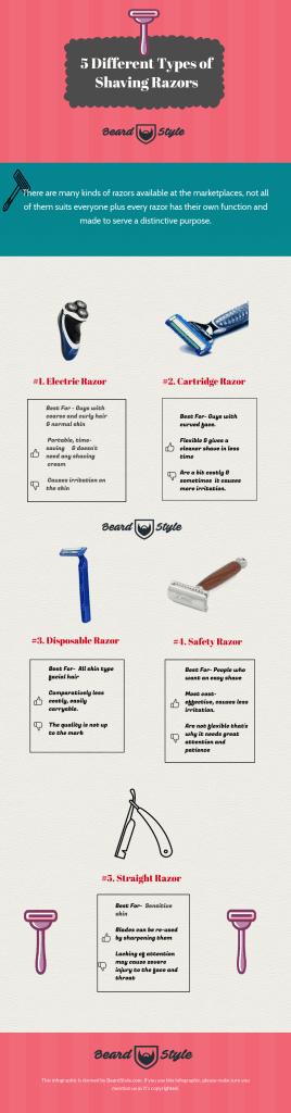 types of shaving razors infographic
