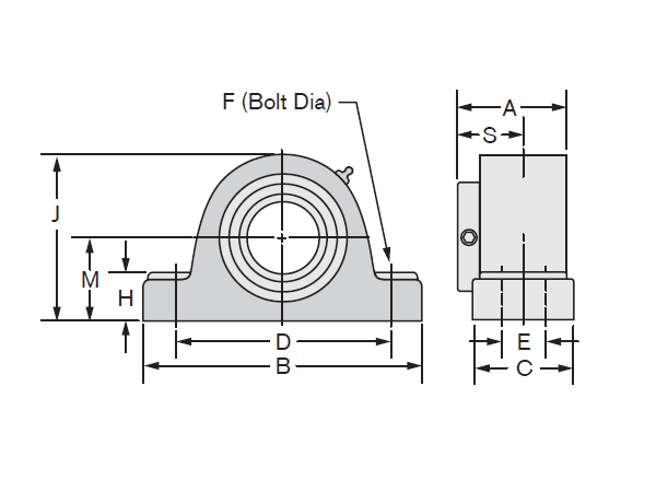 pillow block roller bearing unit type