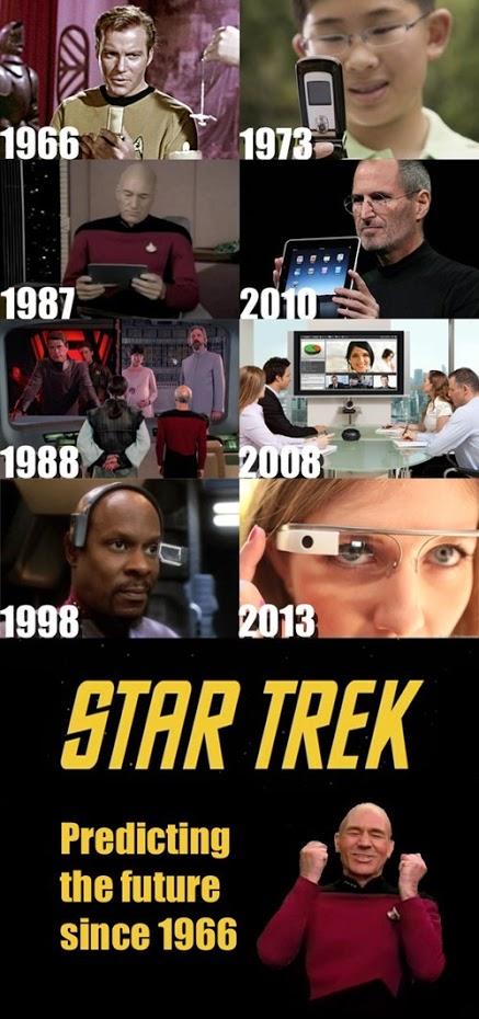 Star Trek Predictions