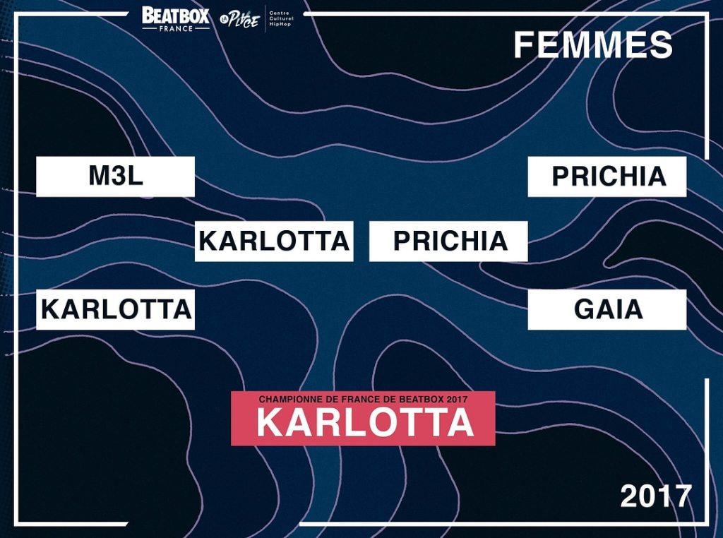 Résultats du championnat de France de human beatbox 2017 - Catégorie femmes