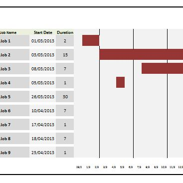 Excel gantt chart conditional formatting beat excel ccuart Choice Image