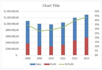 Interactive Chart Example-1 3