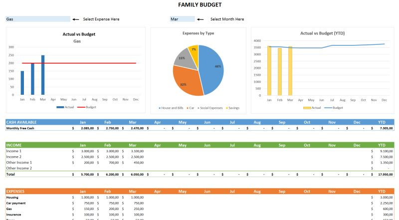 Family Budget Template Beat Excel