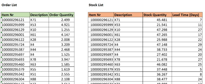 Search number values in texts and text in number values Beat Excel – Stock List Format