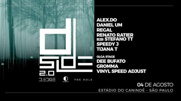 D.Side D-Edge