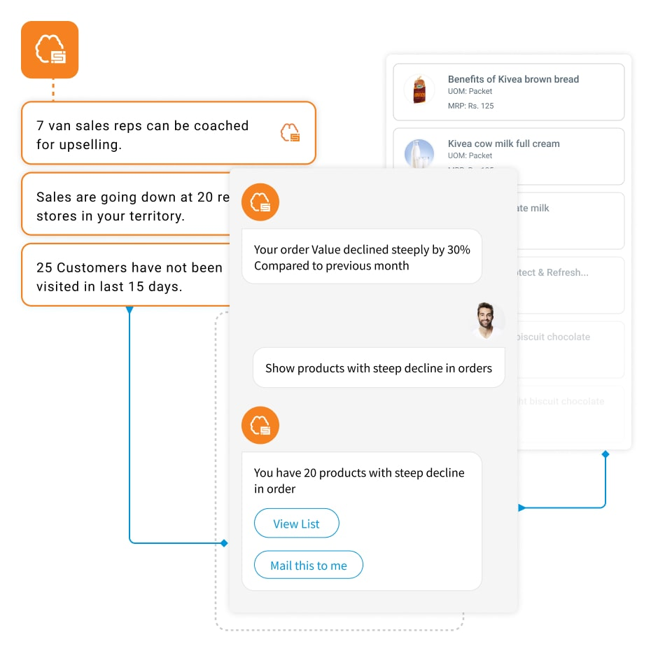 Quickly Detect _ Solve Sales Execution Challenges