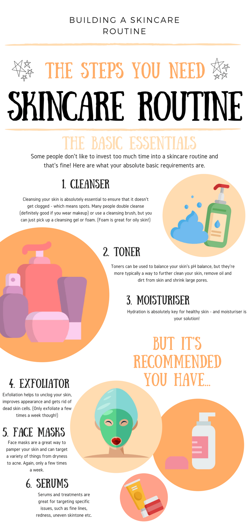 Skincare Routine INFOGRAPHIC - How To Build A Skincare Routine