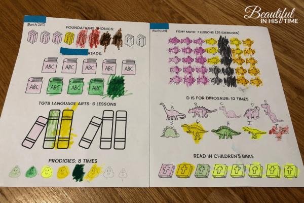 homeschool visual plan