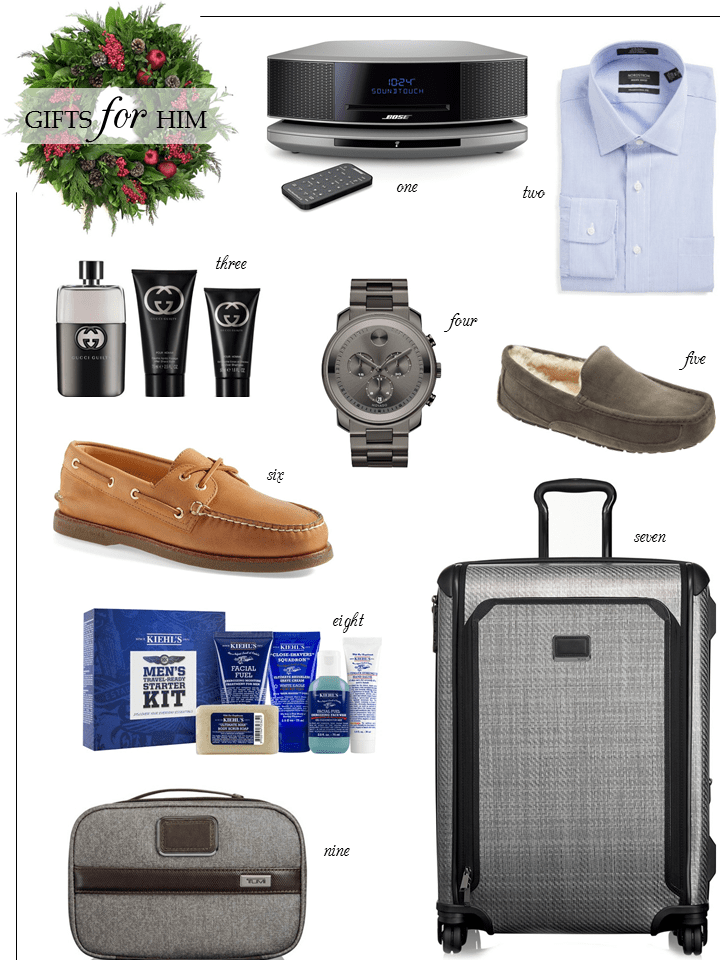 christmas-gift-ideas-for-men
