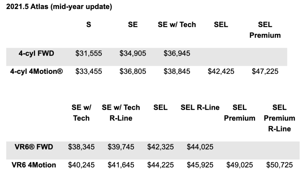 3-row Family SUV Volkswagen Atlas SEL Pricing