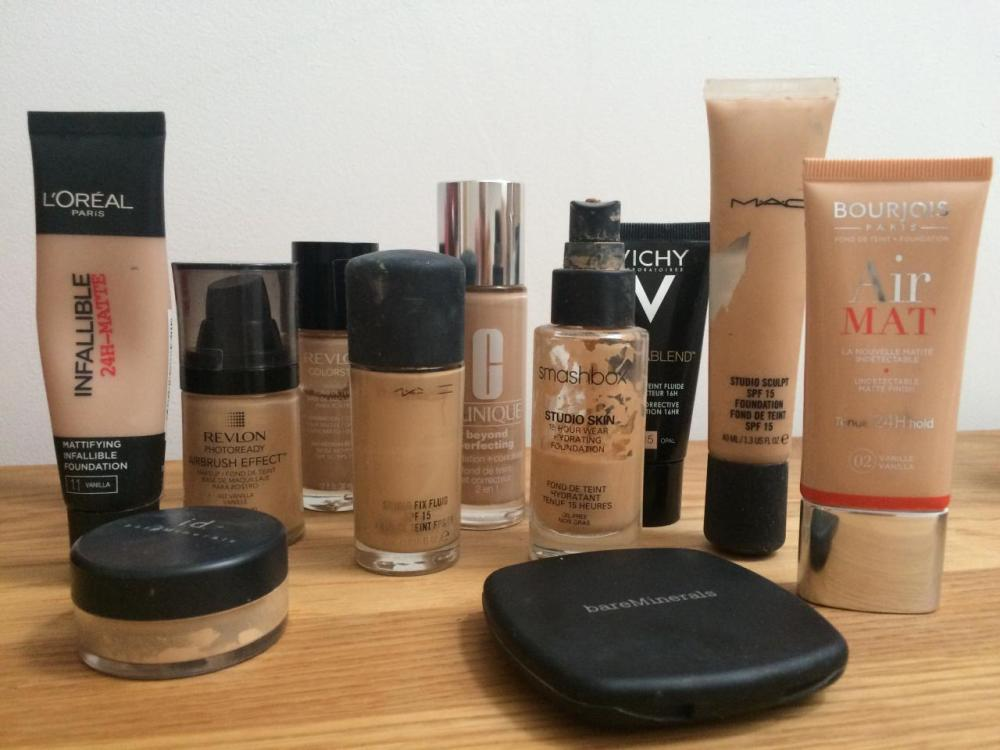 foundation-tutorial-guide-foundation-collection