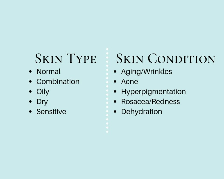 skin type vs condition