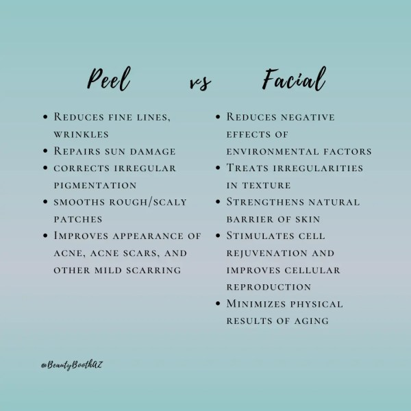 Peel vs Facial Infographic