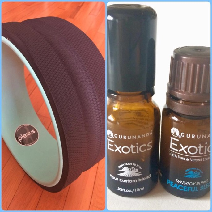 My Journey to Wellness -- Plexus Wheel - Gurunanda Essential Oils