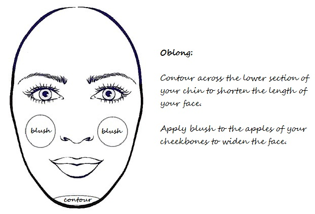 Beauty Lesson 4 How To Shape And Redefine Your Face