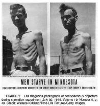 starvationimage