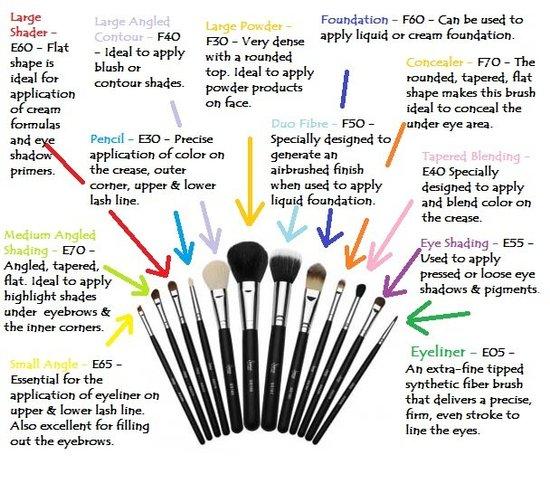 makeup meaning | Amatmakeup co