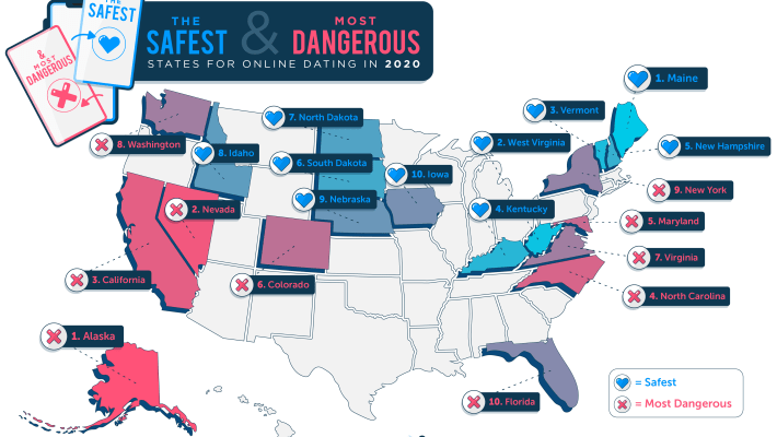 The safest and most dangerous states for online dating in 2020