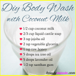 Homemade Body Wash with Coconut Milk – Easy Moisturizing Recipe!