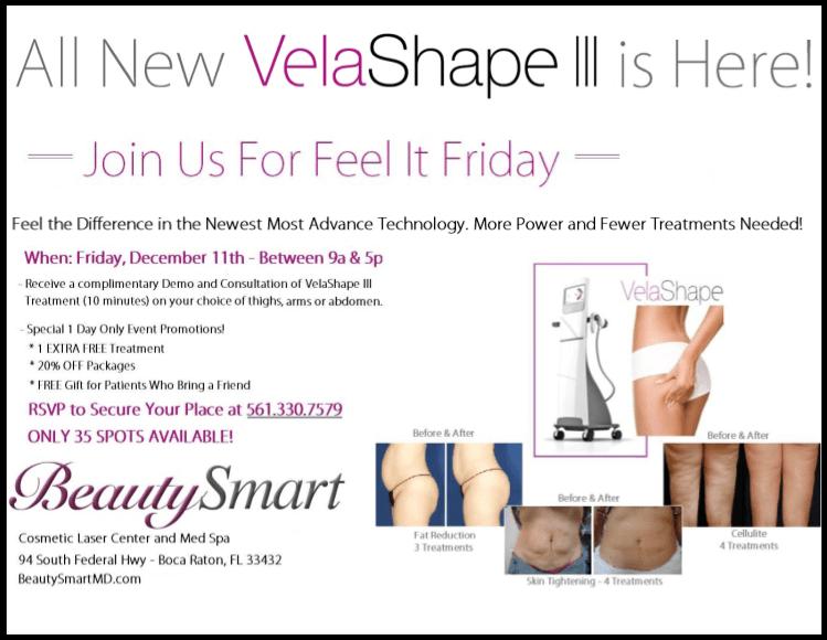 Beauty Smart Skin Care Technology