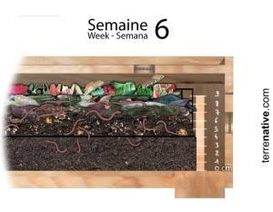 Découverte du vermicompostage chez un particulier @ chez Grégory Derville | Beauvais | Hauts-de-France | France