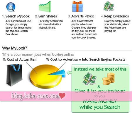 make money online with mylook