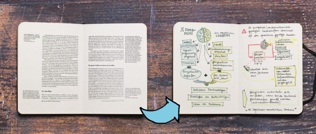 Text zu Sketchnote © Viktoria Cvetković | bebildert.eu