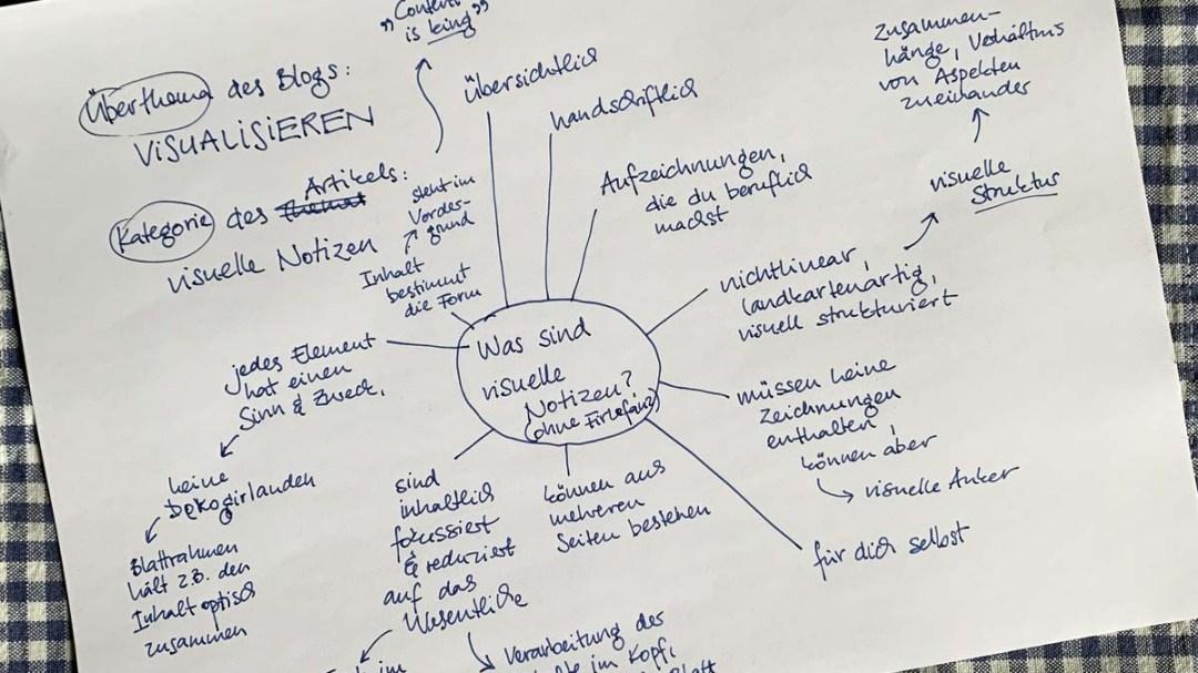 brainwriting-mindmap-visuelle-notiz  © Viktoria Cvetković | bebildert.eu