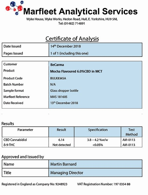 Lab report for Mocha 600mg