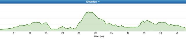 GCR elevation