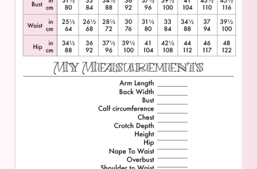 Sewing Tips Sizing Chart and Personal Measurements Chart | BeccaBug.com
