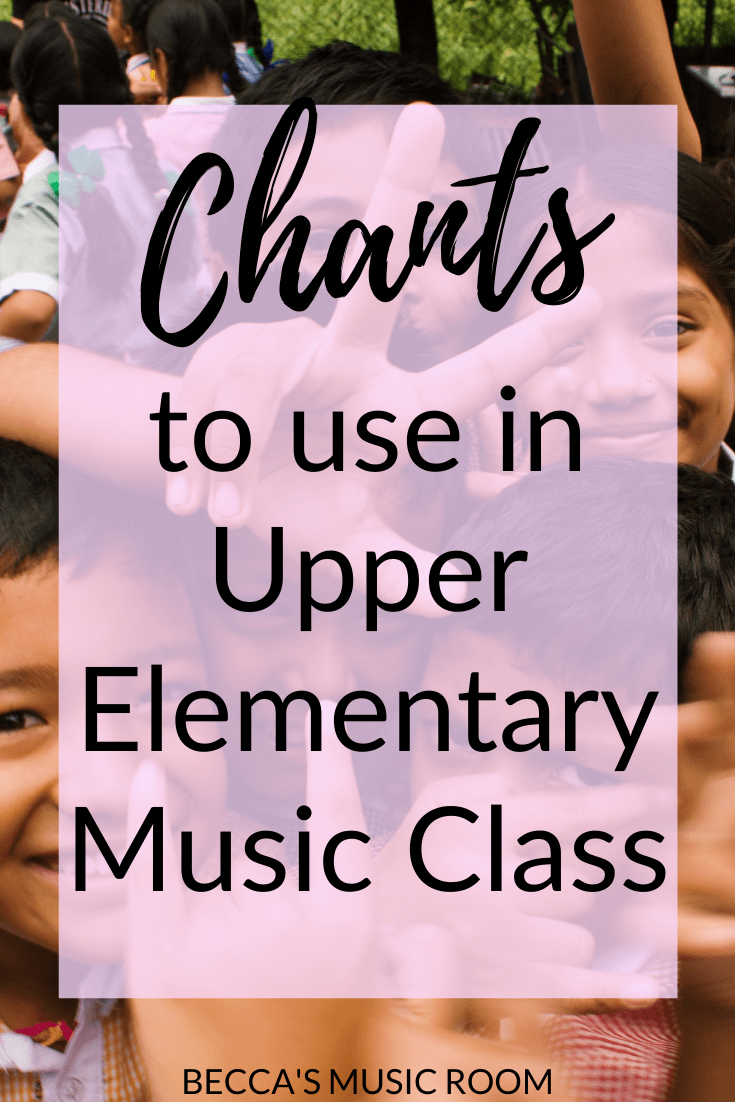 Chants for Fourth and Fifth Grade music class. Distance learning on Zoom or teaching music socially distanced? Chants work with both of those! If you are teaching music with no singing, chanting can help. These are the best chants for upper elementary music class. Becca's Music Room.