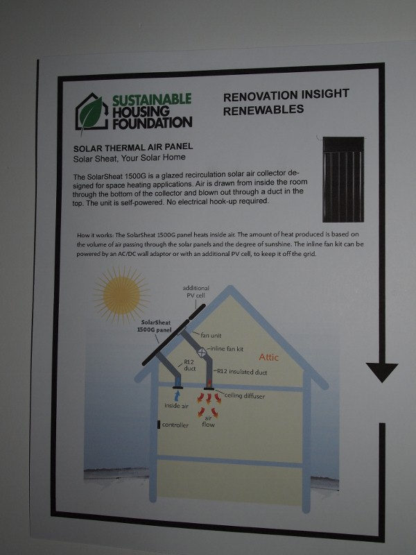 Solar Air Panel How it Works