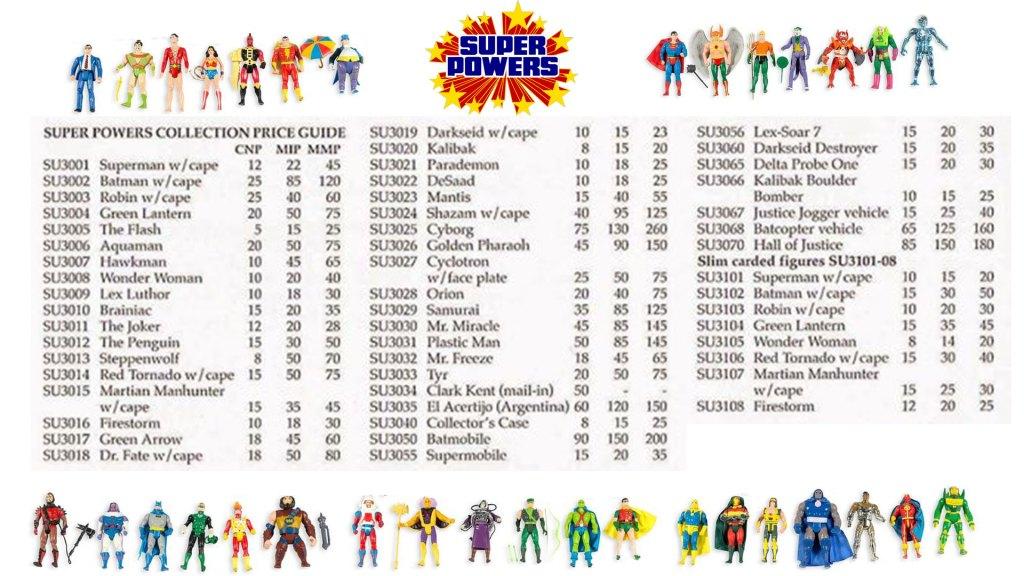 Super Powers o Super Amigos Historia de sus figuras checklist