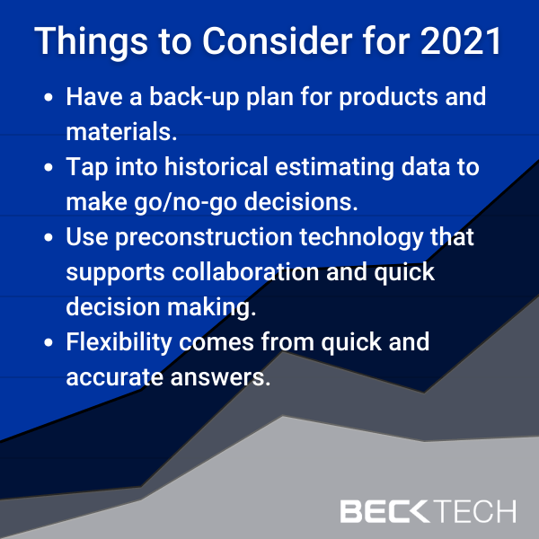 Preconstruction Things to Consider for 2021