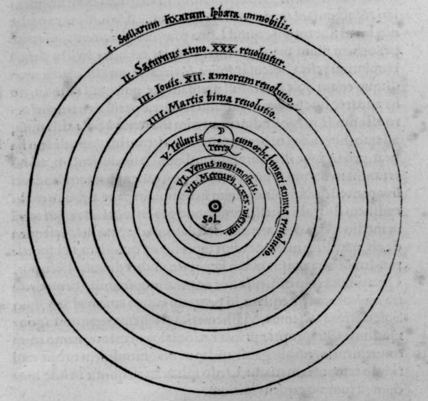 Copernicus's sun-centered model of the solar system.